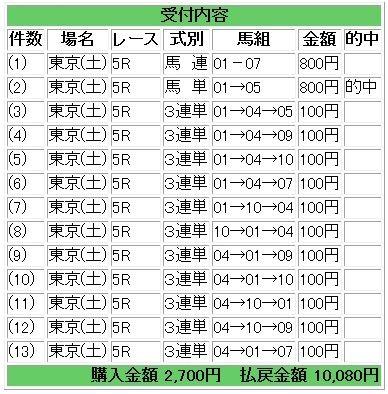 東京5R - コピー