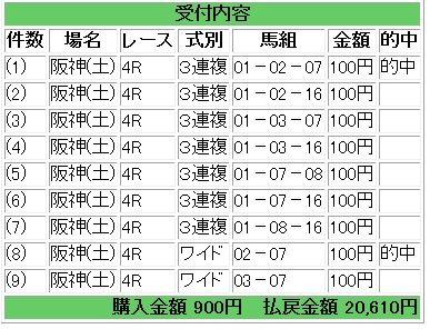 9月12日阪神4R激バイタル
