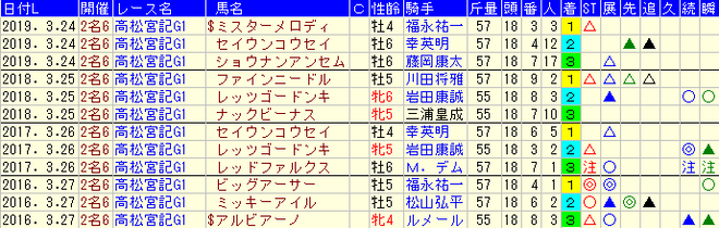 ice_screenshot_20200323-110554