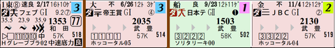 アキュート3