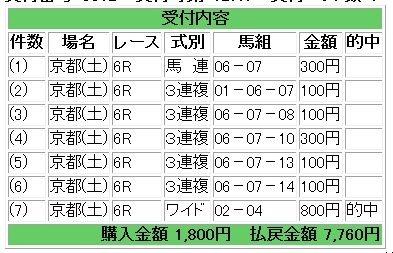 京都6R - コピー