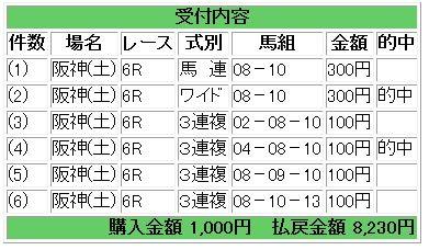 9月12日阪神6R展開図お見事