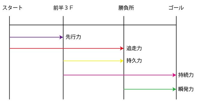 tenkai5