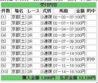 京都3R - コピー