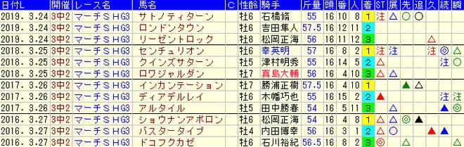 ice_screenshot_20200323-110728