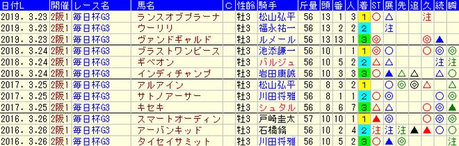 ice_screenshot_20200323-110903