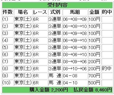 東京6R - コピー