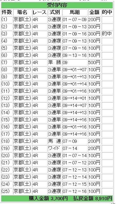 京都4R - コピー