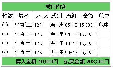 土曜日小倉12