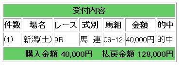 土曜新潟9