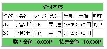 小倉12連