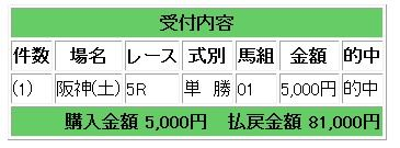 土阪神5単c