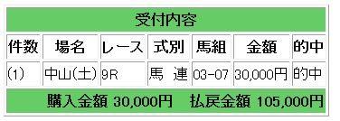 105000