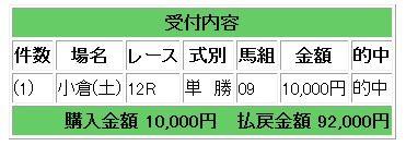 小倉12単