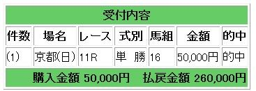260000