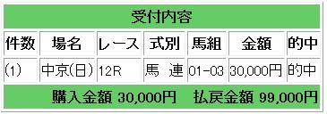 99000