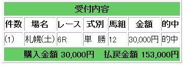 153000