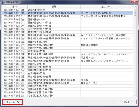 KEIBA DATA SCOPEブログ基準タイムデータのダウンロードの仕方環境設定出馬表(基本)画面の見方や使い方出馬表を開く