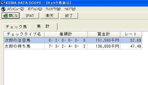 チェック馬0061