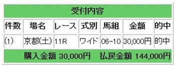 144000