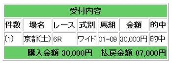 87000
