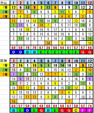 4月4日リーマン指数&データー