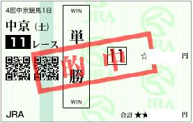 1130金鯱賞バリューゾーン単勝