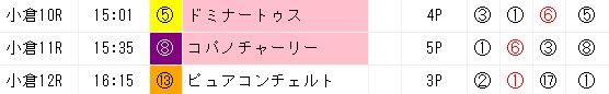 ジャッジメント0811小倉10^12R