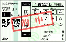0212京都記念決め馬単流し