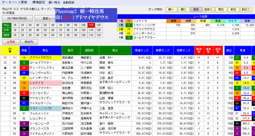 Phantom2朝一特注馬0325日経賞