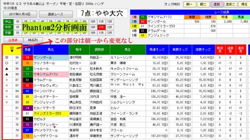 ファントム2分析画面0114愛知杯