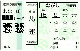 1025東京11Rパドック馬連加重目