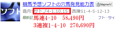 人気ブログランキング1118霜月S的中画面