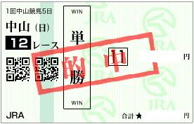 0115中山12Rパドック◎単勝馬券