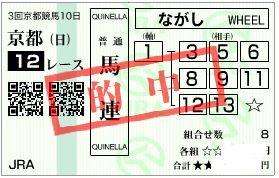 0519京都12R馬連流し