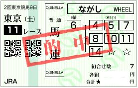 0521東京11R決め展開軸馬連絞り