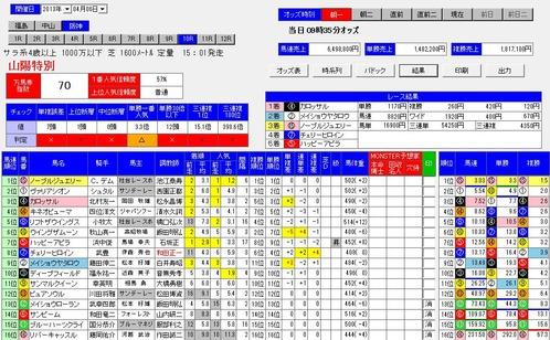 0406阪神10R朝一オッズ分析ソフト画面