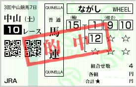 0416中山10R堅軸から馬連期待値馬券