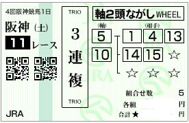 0912阪神11R堅軸2頭軸での3連複馬券