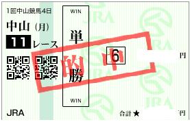 0111フェアリーS能力表の活用法での単勝馬券
