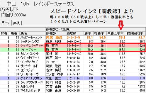 スピードブレイン2【調教師】0918中山10R芝2000