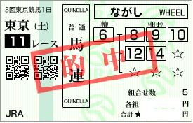 0604東京11R馬連期待値馬券