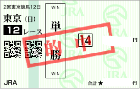 0601目黒記念決め穴軸単勝
