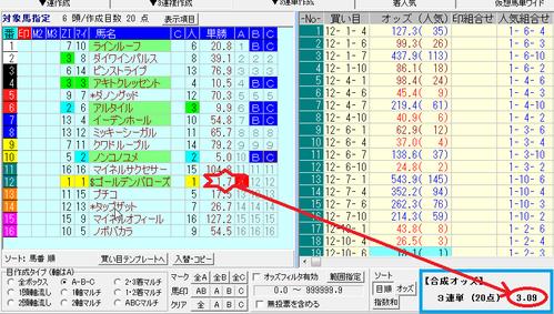0621ユニコーンS3連単合成オッズ(午前10時)