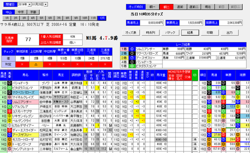 0125中山12rオッズ分析ソフトMonSTER朝二画面