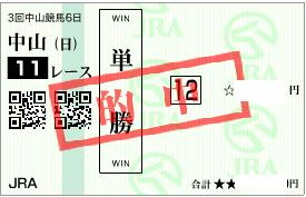 0412中山11Rパドック◎の単勝馬券
