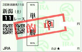 0903新潟11R展開値単勝馬券