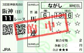 0628宝塚記念決め穴軸加重投資