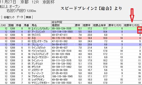 スピードブレイン2【総合】1127京阪杯