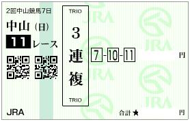 0319スプリングS2頭軸3連複目